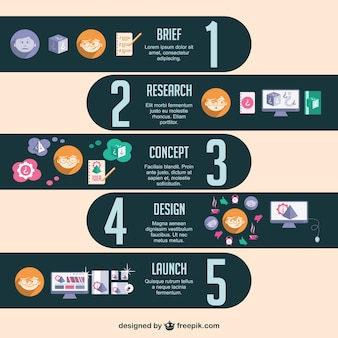 Infography creative steps