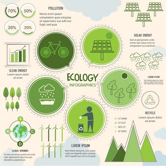Infography with different environmental factors