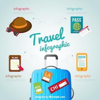Infografica con elementi di viaggio e bagagli