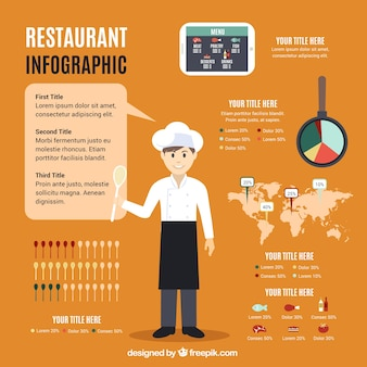 Ресторан infography