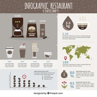 Плоский ресторан infography