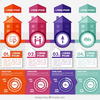 カラフルな建物infography