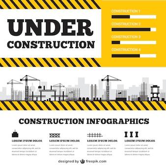 建設infographyの下で