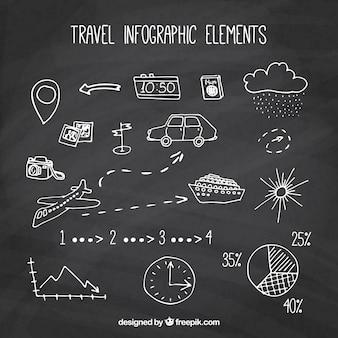 Путешествие infography с элементами классной доски