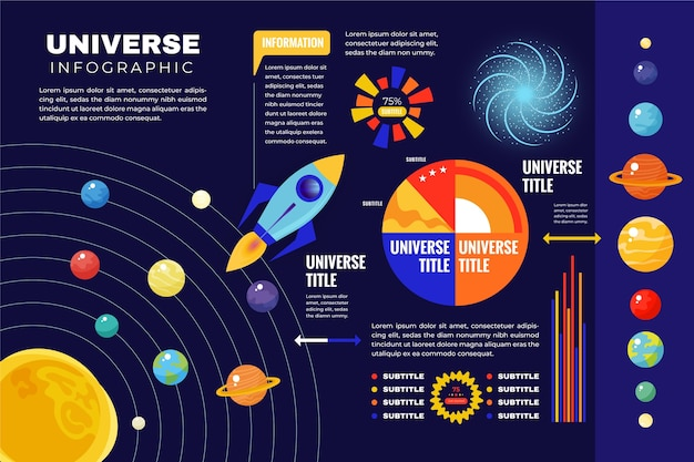 Information about spaceships and planets universe infographic