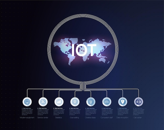 정보 통신 기술 iot 및 암호 화폐, 핀 테크 개념