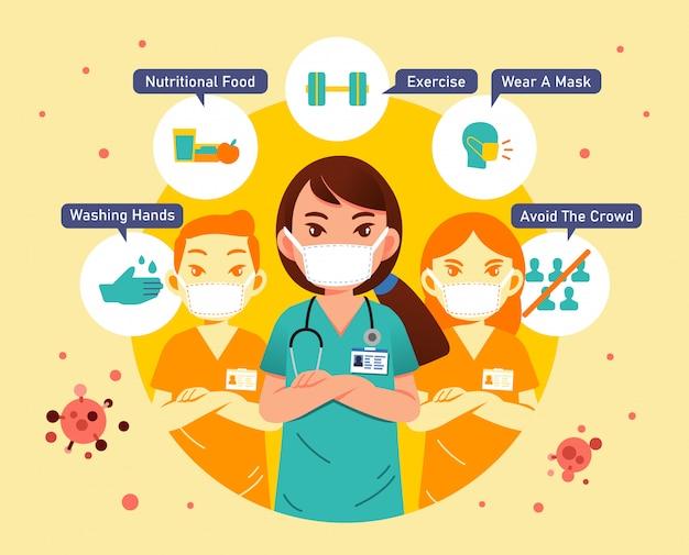 의료 특성을 가진 againts 코로나 바이러스에 대한 정보 포스터 및 바이러스 전염성을 예방하는 방법 플랫 스타일 일러스트레이션