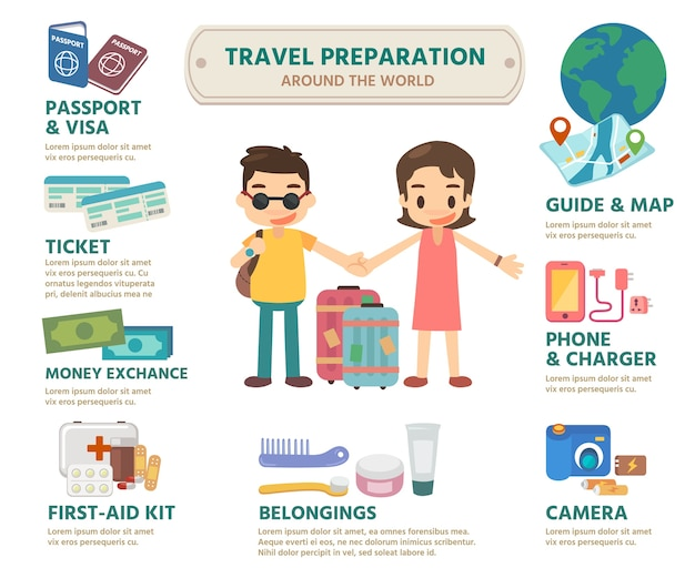 Information for travelers.