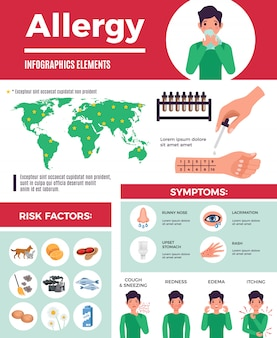 Informative poster about allergy, infographic elements set with symptoms and treatment, flat isolated vector illustration