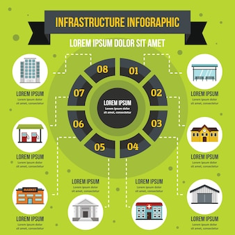 Infrastructure infographic banner concept. flat illustration of infrastructure infographic vector poster concept for web