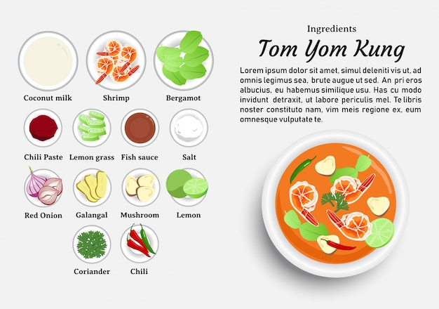 Ingredients of tom yum kung