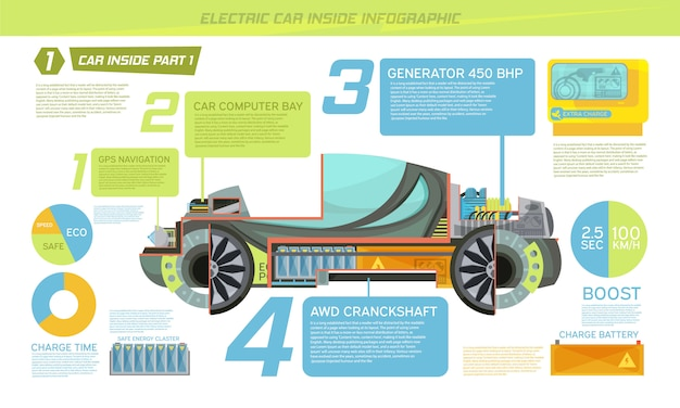 Inside eco electric car with description of its parts flat infographics