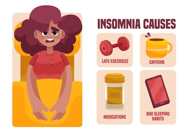 Insomnia causes concept