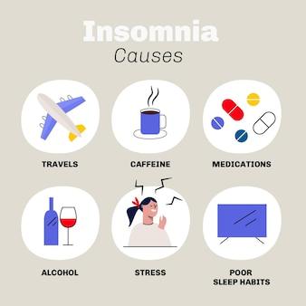 不眠症の原因となる概念