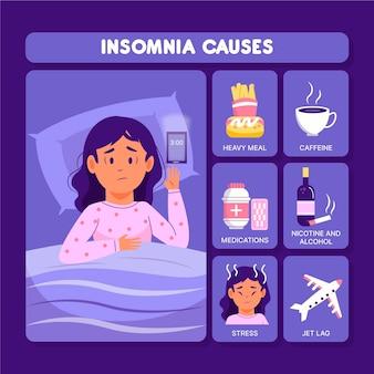 Insomnia causes illustrated