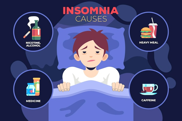 Insomnia causes illustrated
