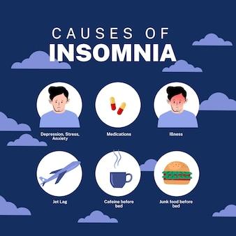 不眠症の原因が示されています
