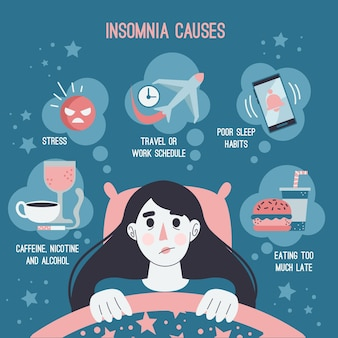 Insomnia causes illustration