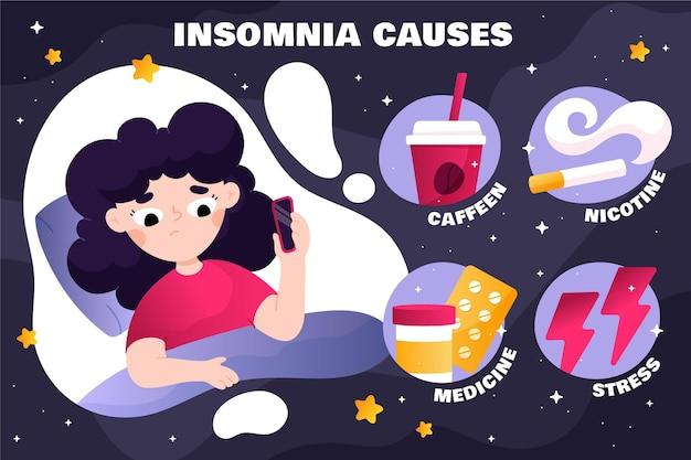 不眠症の原因となるイラスト