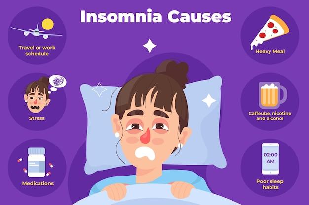 Insomnia causes illustration