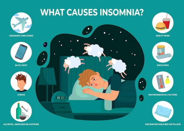 Insomnia causes infographics.