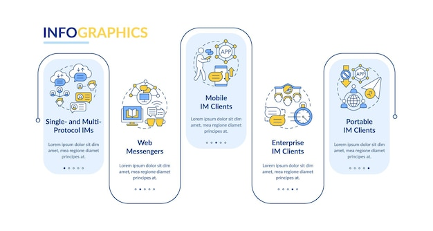 Вектор инфографики шаблон программного обеспечения для обмена мгновенными сообщениями. элементы дизайна схемы презентации messenger. визуализация данных за 5 шагов. информационная диаграмма временной шкалы процесса. макет рабочего процесса с иконками линий