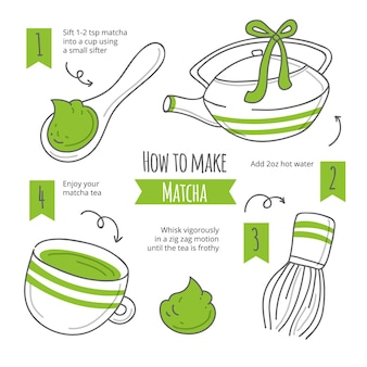 Instruction steps of how to make matcha tea