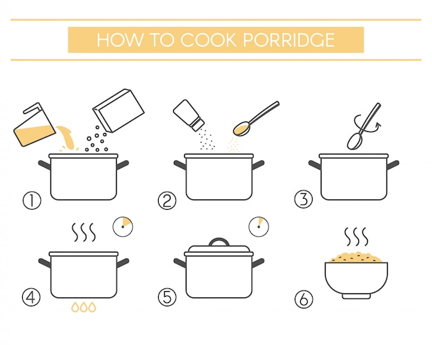 Instructions for the preparation of food. steps how to cook porridge.