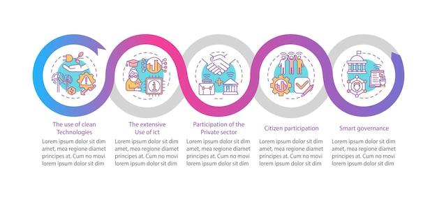 Инструменты инфографики вектора умного города. элементы дизайна схемы презентации городского управления. визуализация данных за 5 шагов. информационная диаграмма временной шкалы процесса. макет рабочего процесса с иконками линий