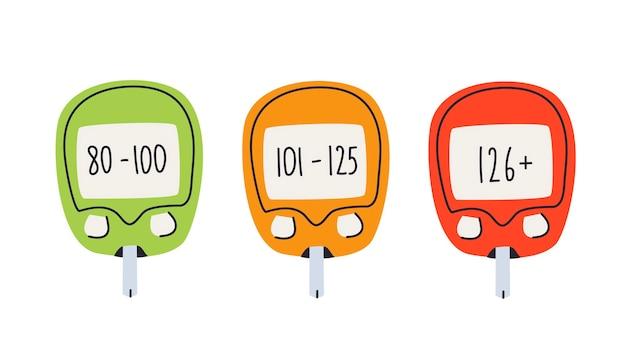 만화 디자인의 인슐린 수치 측정기 도구 배너