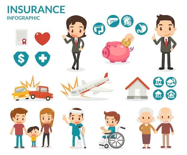 Insurance business