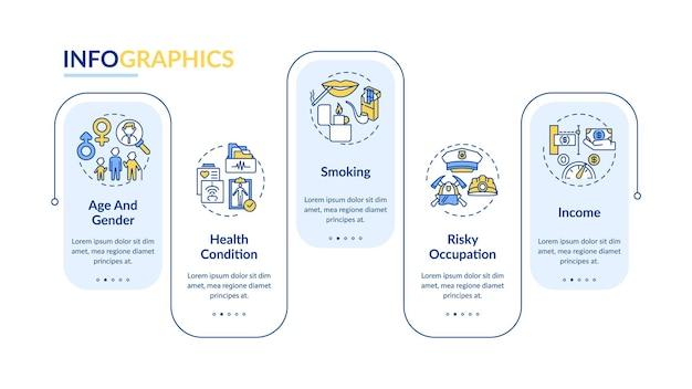Инфографический шаблон факторов стоимости страхования