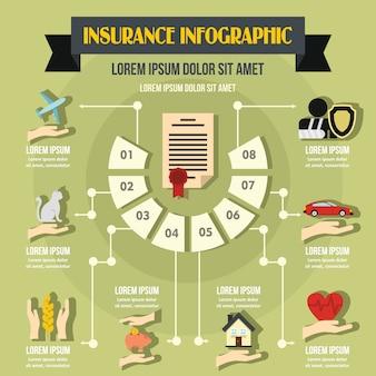 保険インフォグラフィックコンセプト、フラットスタイル