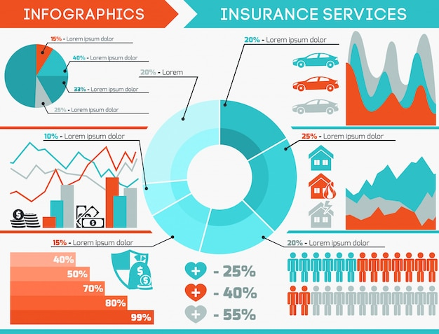 Insurance infographic template set