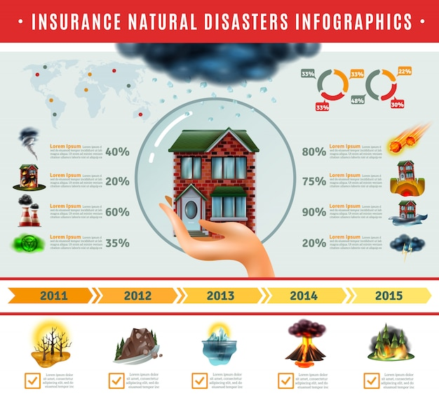 Insurance natural disasters infographics