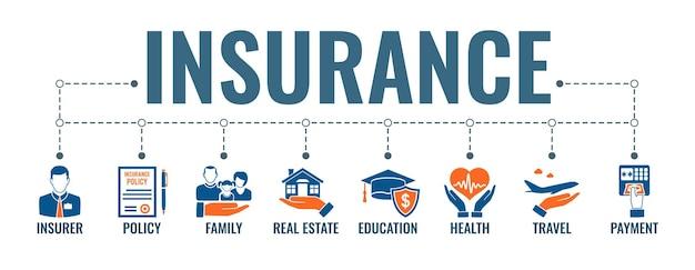 보험 서비스 가로 배너에는 두 가지 색상의 평면 아이콘 가족, 의료, 여행 및 교육 보험이 있습니다. 타이포그래피 개념입니다. 고립 된 벡터 일러스트 레이 션