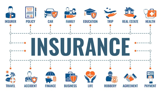 보험 서비스 가로 배너에는 두 가지 색상의 평면 아이콘 가족, 부동산, 의료, 여행 및 교육 보험이 있습니다. 타이포그래피 개념입니다. 고립 된 벡터 일러스트 레이 션