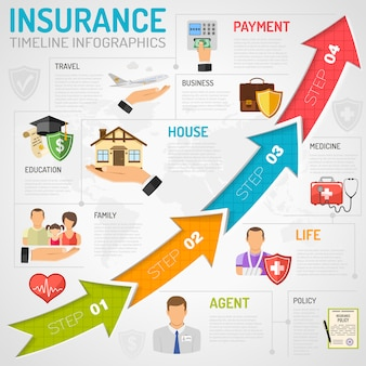 Insurance services timeline infographics