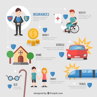 insurance infographic template  Insurance Vectors, Photos and PSD files | Free Download