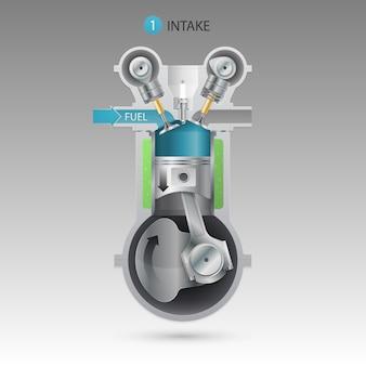 Intake stroke engine