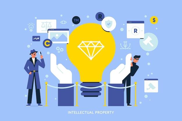 Intellectual property illustration Premium Vector