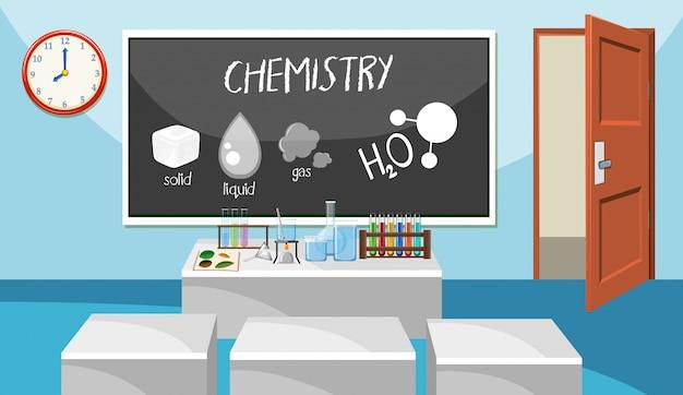 化学教室のインテリア
