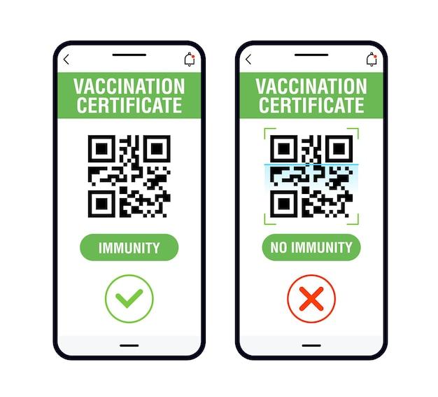 Международный сертификат цифровой вакцины с положительными и отрицательными результатами