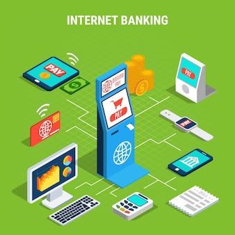 モバイルデバイスまたは端末によるオンライン支払いの図と緑の背景にインターネットバンキングの等尺性フローチャート
