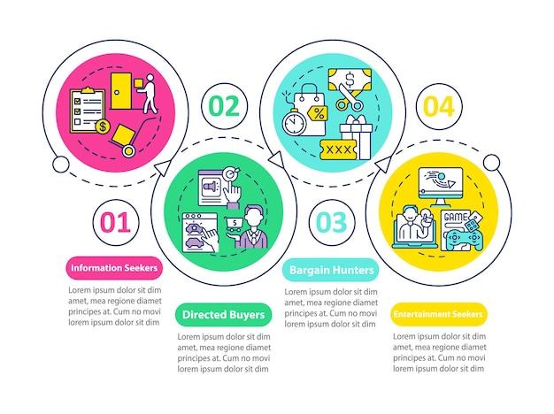インターネット購入者行動ベクトルインフォグラフィックテンプレート。情報探索者のプレゼンテーションデザイン要素。 4つのステップによるデータの視覚化。タイムラインチャートを処理します。線形アイコンのワークフローレイアウト