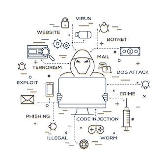 인터넷 사이버 공격, 피싱 및 사기 도둑 개념, 해커 그림. 핀 기술 (금융 기술) 배경. 3d 스타일.