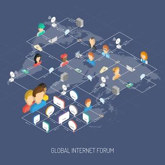 Internet forum concept