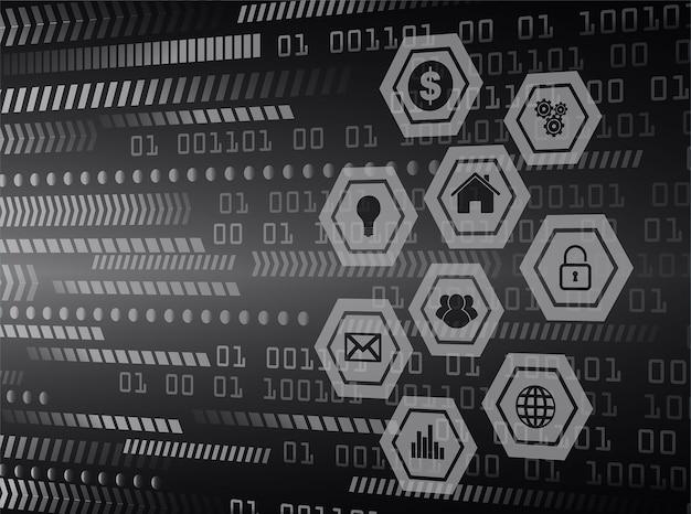 사물 인터넷 회로 사이버 기술