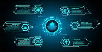 Internet of things cyber circuit technology