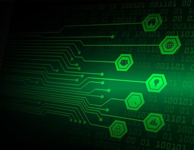 사물 인터넷 사이버 회로 기술